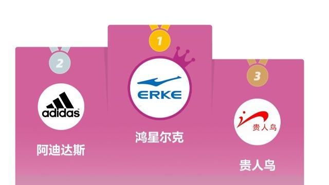 抖音电商数据显示:奥运期间体育用品销售额同比增长365%